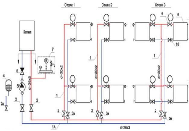 Схема двухконтурной системы отопления Челябинск. Услуги сантехнические.